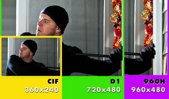رزولوشن تصویر مداربسته در دستگاه DVR